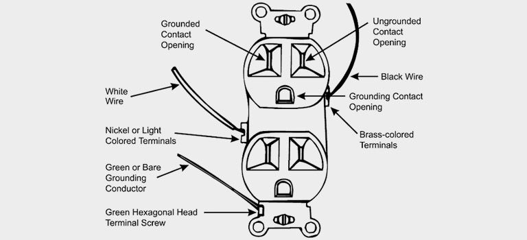 reversed polarity electrical diagram